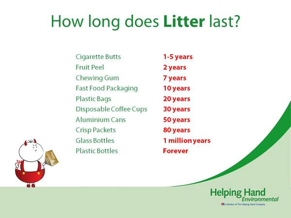 How-Long-Litter-Lasts-1