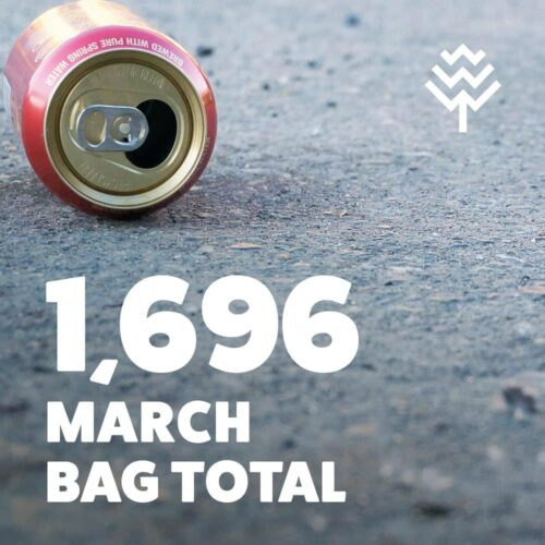 March 2021 bag total